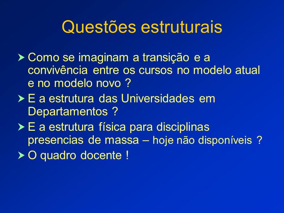 Dois tipos de Universidade A Nova A Atual Será possível uma híbrida ?