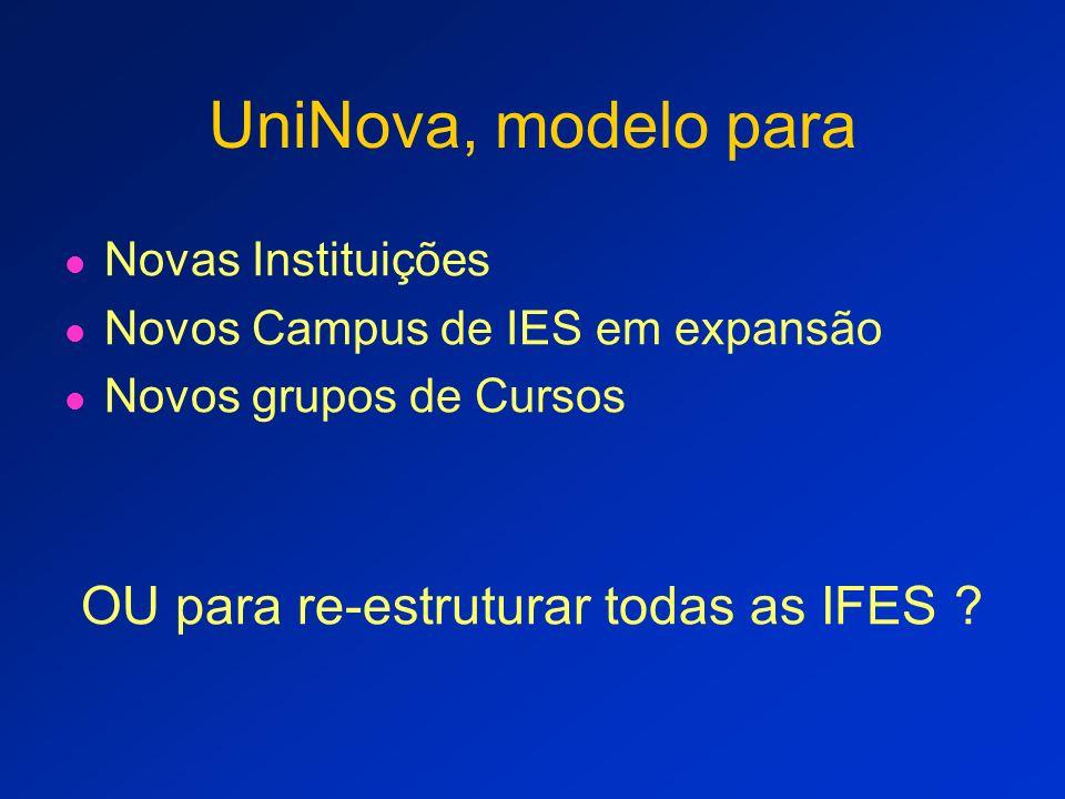 A proposta da UniNova Retoma a discussão pública do(s) modelo(s) de ensino superior brasileiro Resgata e atualiza o pensamento de Anísio Teixeira e Darcy Ribeiro Contribui para a expansão do ensino superior nas IFES Oferece um modelo criativo para novas instituições