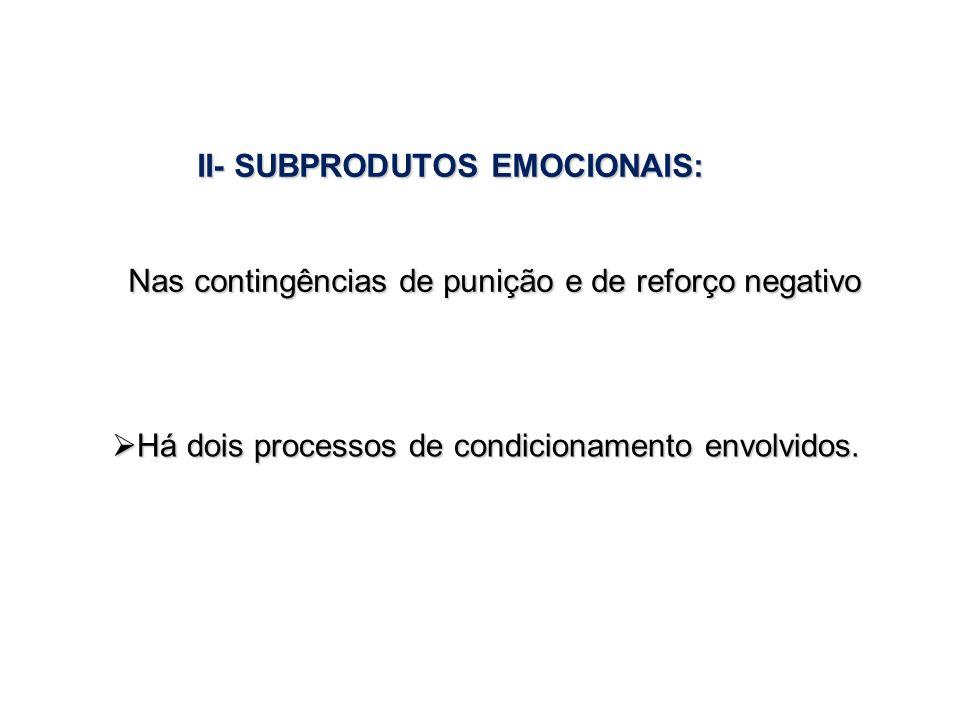 II- SUBPRODUTOS EMOCIONAIS: Nas contingências de punição e de reforço negativo Nas contingências de punição e de reforço negativo Há dois processos de