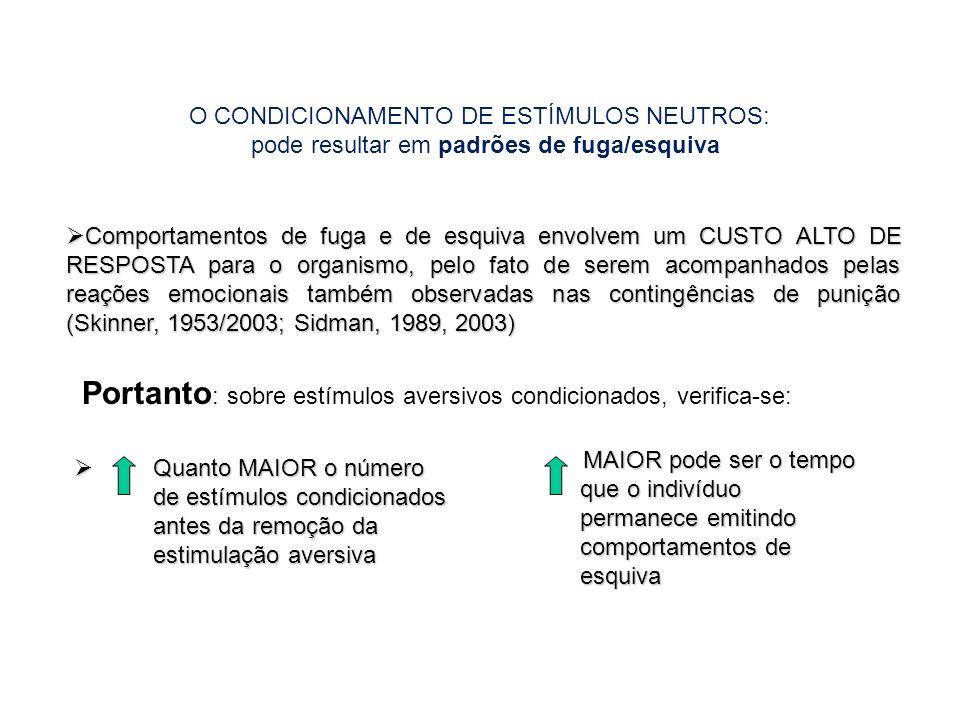O CONDICIONAMENTO DE ESTÍMULOS NEUTROS: pode resultar em padrões de fuga/esquiva Quanto MAIOR o número de estímulos condicionados antes da remoção da