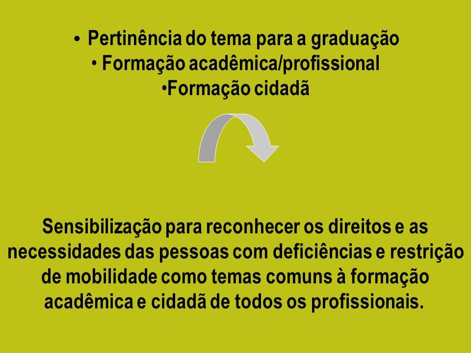 Pertinência do tema para a graduação Formação acadêmica/profissional Formação cidadã Sensibilização para reconhecer os direitos e as necessidades das pessoas com deficiências e restrição de mobilidade como temas comuns à formação acadêmica e cidadã de todos os profissionais.