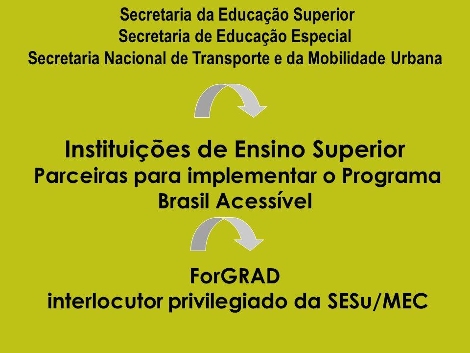Secretaria da Educação Superior Secretaria de Educação Especial Secretaria Nacional de Transporte e da Mobilidade Urbana Instituições de Ensino Superior Parceiras para implementar o Programa Brasil Acessível ForGRAD interlocutor privilegiado da SESu/MEC