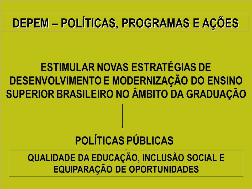 ESTIMULAR NOVAS ESTRATÉGIAS DE DESENVOLVIMENTO E MODERNIZAÇÃO DO ENSINO SUPERIOR BRASILEIRO NO ÂMBITO DA GRADUAÇÃO. DEPEM – POLÍTICAS, PROGRAMAS E AÇÕ