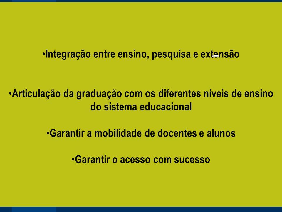 Integração entre ensino, pesquisa e extensão Articulação da graduação com os diferentes níveis de ensino do sistema educacional Garantir a mobilidade de docentes e alunos Garantir o acesso com sucesso