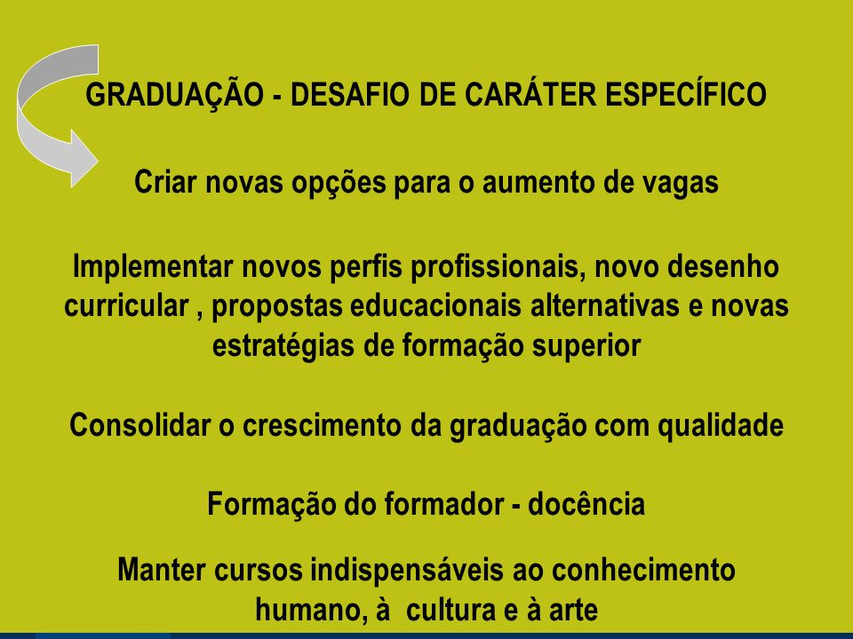 GRADUAÇÃO - DESAFIO DE CARÁTER ESPECÍFICO Criar novas opções para o aumento de vagas Implementar novos perfis profissionais, novo desenho curricular,