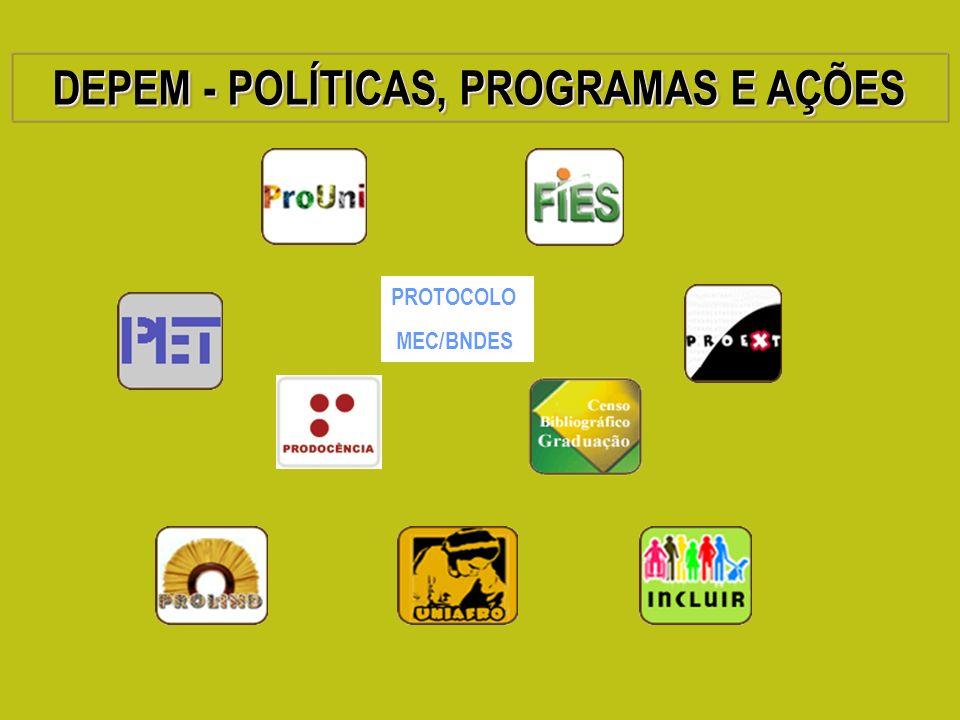 DEPEM - POLÍTICAS, PROGRAMAS E AÇÕES PROTOCOLO MEC/BNDES