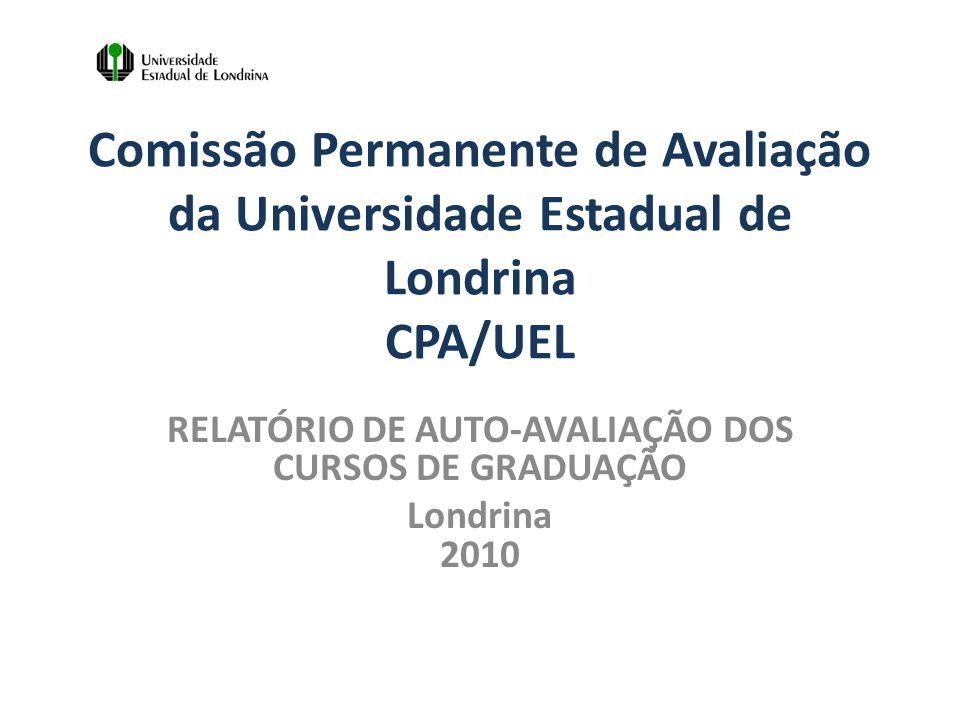 Avaliação de Cursos de Graduação Cada colegiado enviou suas informações entre dezembro de 2008 março de 2009.