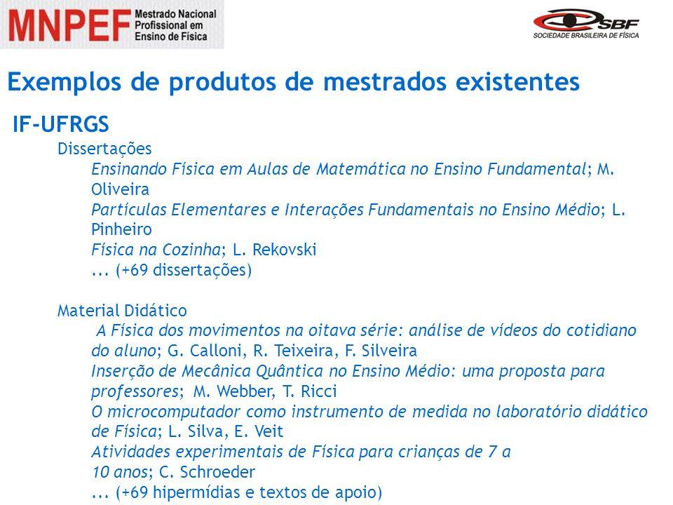 Exemplos de produtos de mestrados existentes Dissertações Ensinando Física em Aulas de Matemática no Ensino Fundamental; M. Oliveira Partículas Elemen