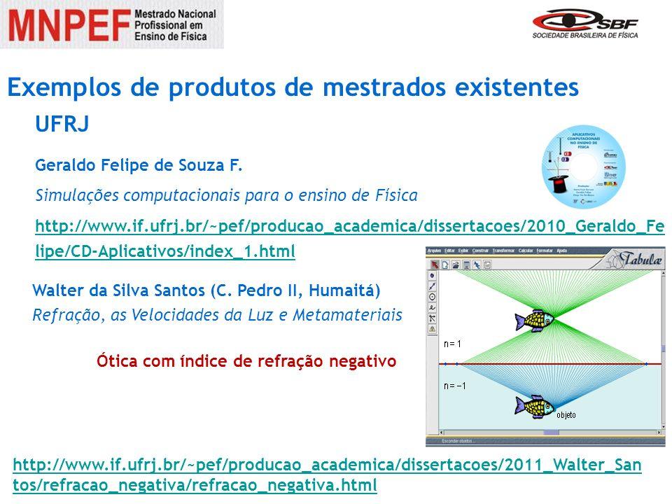 Exemplos de produtos de mestrados existentes Geraldo Felipe de Souza F. Simulações computacionais para o ensino de Física http://www.if.ufrj.br/~pef/p