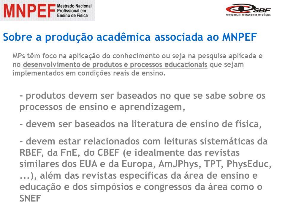 Sobre a produção acadêmica associada ao MNPEF desenvolvimento de produtos e processos educacionais MPs têm foco na aplicação do conhecimento ou seja n