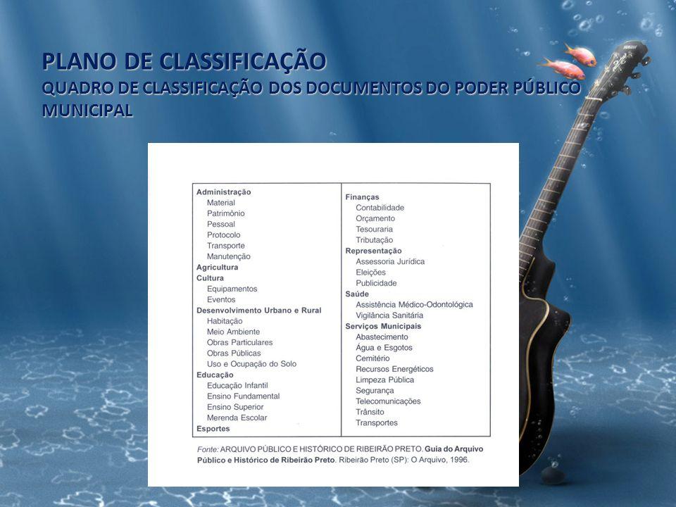 PLANO DE CLASSIFICAÇÃO QUADRO DE CLASSIFICAÇÃO DOS DOCUMENTOS DO PODER PÚBLICO MUNICIPAL