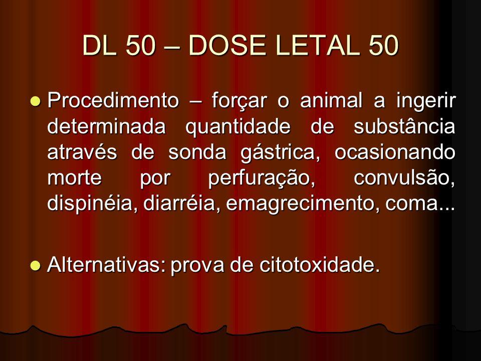 DL 50 – DOSE LETAL 50 Procedimento – forçar o animal a ingerir determinada quantidade de substância através de sonda gástrica, ocasionando morte por p