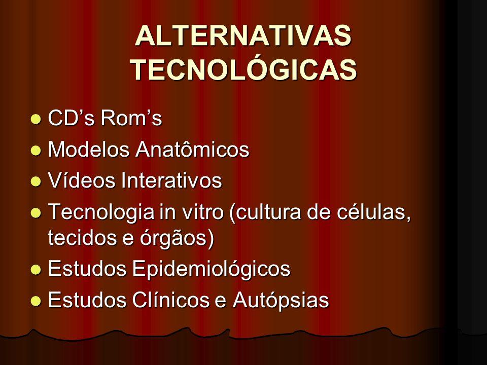 ALTERNATIVAS TECNOLÓGICAS CDs Roms CDs Roms Modelos Anatômicos Modelos Anatômicos Vídeos Interativos Vídeos Interativos Tecnologia in vitro (cultura d