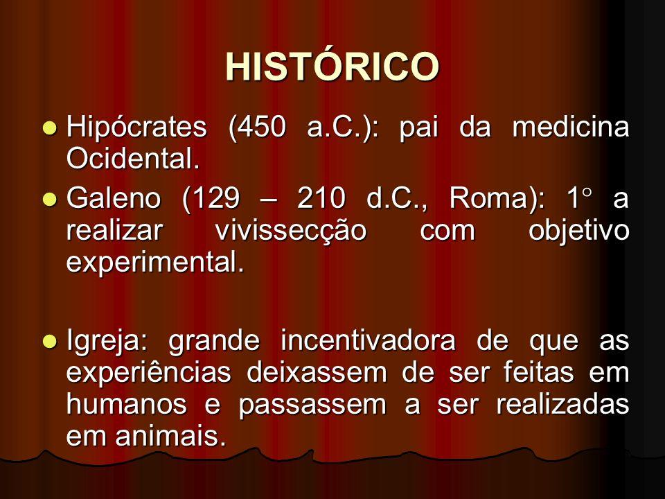 HISTÓRICO Hipócrates (450 a.C.): pai da medicina Ocidental. Hipócrates (450 a.C.): pai da medicina Ocidental. Galeno (129 – 210 d.C., Roma): 1° a real
