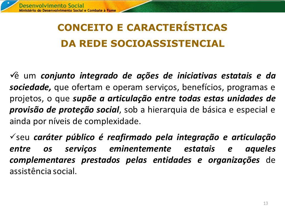 CONCEITO E CARACTERÍSTICAS DA REDE SOCIOASSISTENCIAL é um conjunto integrado de ações de iniciativas estatais e da sociedade, que ofertam e operam ser