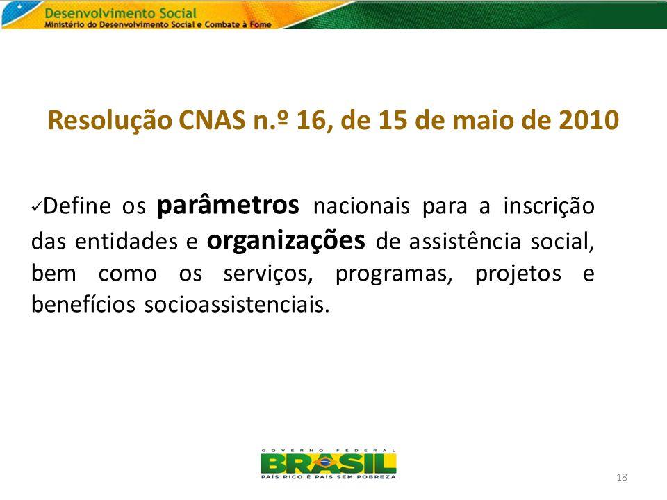 Define os parâmetros nacionais para a inscrição das entidades e organizações de assistência social, bem como os serviços, programas, projetos e benefí