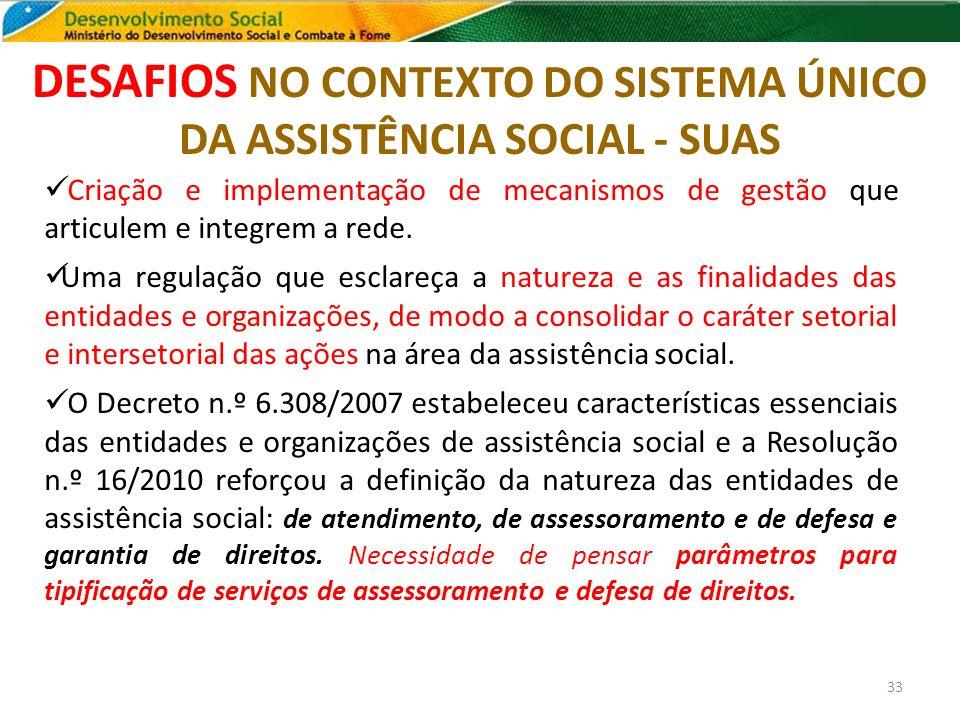 DESAFIOS NO CONTEXTO DO SISTEMA ÚNICO DA ASSISTÊNCIA SOCIAL - SUAS 33 Criação e implementação de mecanismos de gestão que articulem e integrem a rede.
