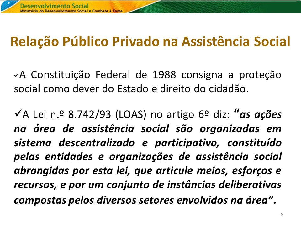 A Constituição Federal de 1988 consigna a proteção social como dever do Estado e direito do cidadão. A Lei n.º 8.742/93 (LOAS) no artigo 6º diz: as aç