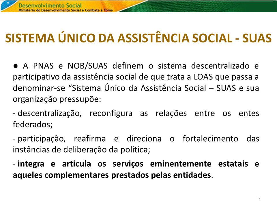 A PNAS e NOB/SUAS definem o sistema descentralizado e participativo da assistência social de que trata a LOAS que passa a denominar-se Sistema Único d