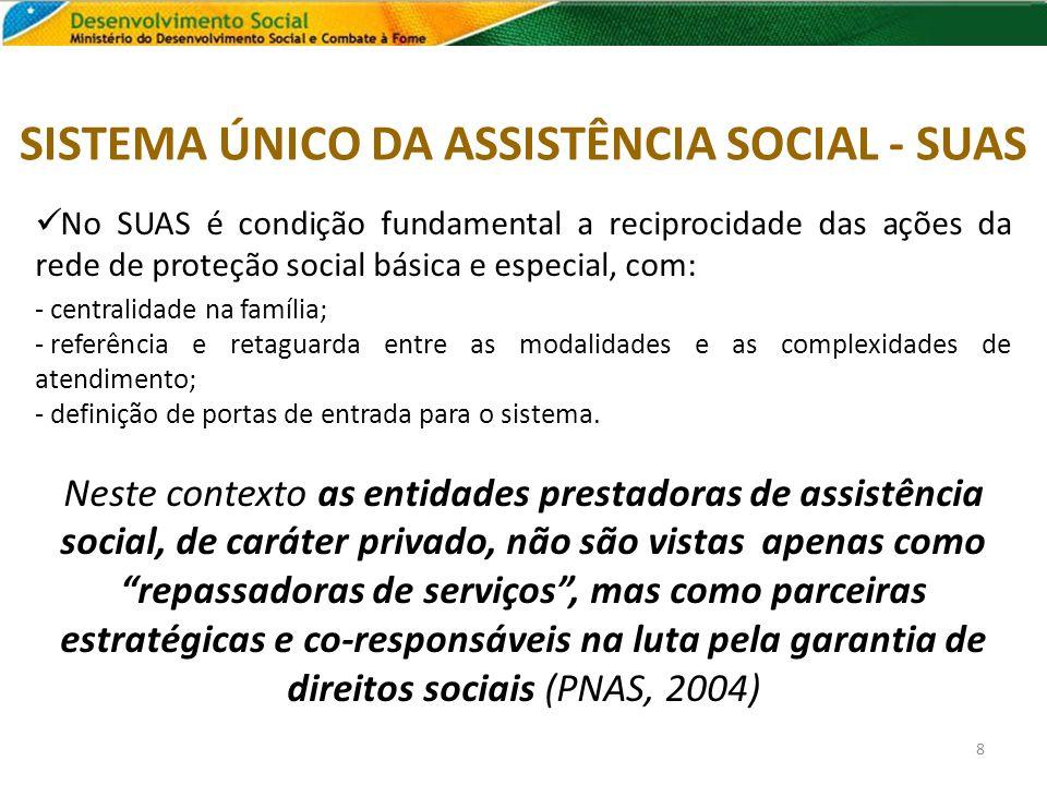 8 No SUAS é condição fundamental a reciprocidade das ações da rede de proteção social básica e especial, com: - centralidade na família; - referência