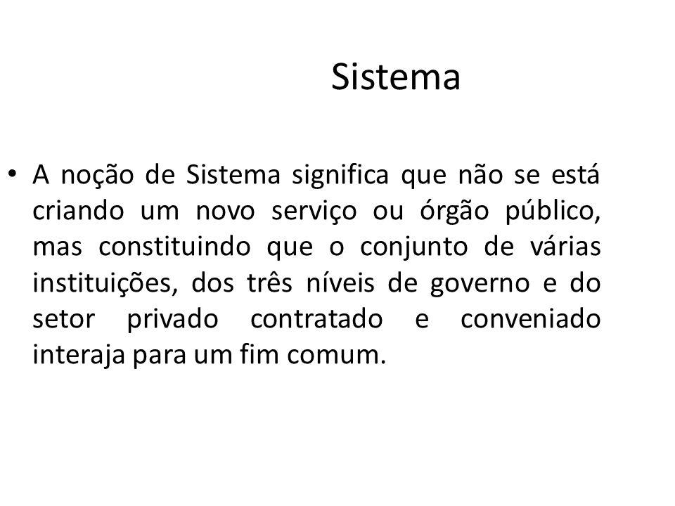 Sistema A noção de Sistema significa que não se está criando um novo serviço ou órgão público, mas constituindo que o conjunto de várias instituições,