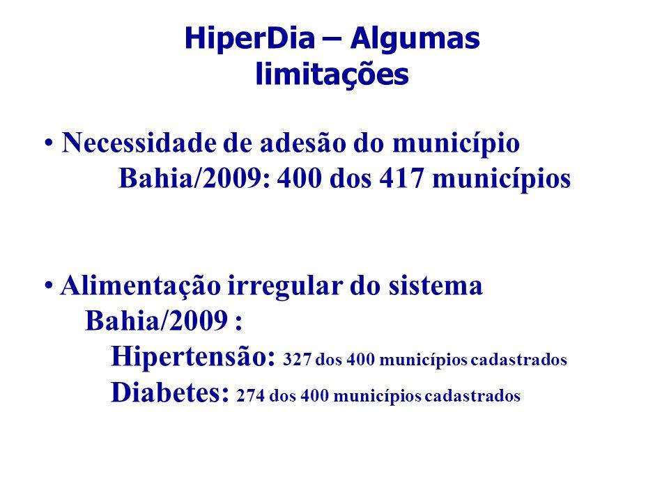 HiperDia – Algumas limitações Necessidade de adesão do município Bahia/2009: 400 dos 417 municípios Alimentação irregular do sistema Bahia/2009 : Hipertensão: 327 dos 400 municípios cadastrados Diabetes: 274 dos 400 municípios cadastrados