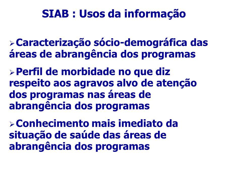 Caracterização sócio-demográfica das áreas de abrangência dos programas Perfil de morbidade no que diz respeito aos agravos alvo de atenção dos programas nas áreas de abrangência dos programas Conhecimento mais imediato da situação de saúde das áreas de abrangência dos programas SIAB : Usos da informação