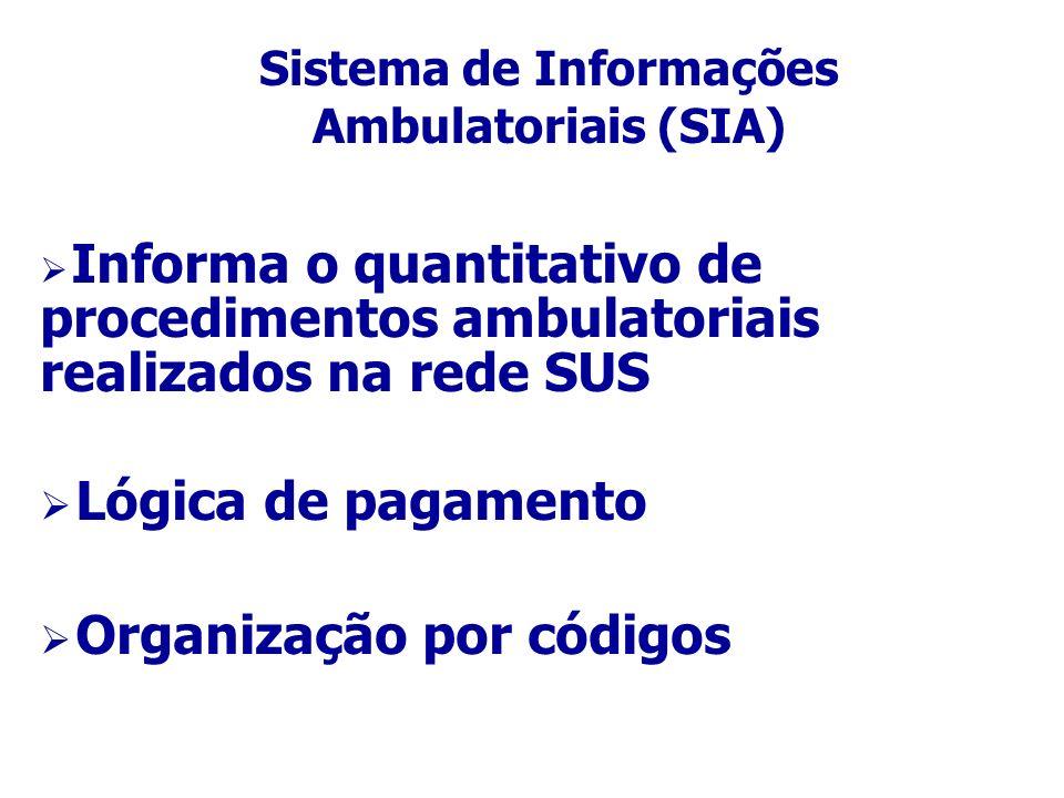 Sistema de Informações Ambulatoriais (SIA) Informa o quantitativo de procedimentos ambulatoriais realizados na rede SUS Lógica de pagamento Organização por códigos