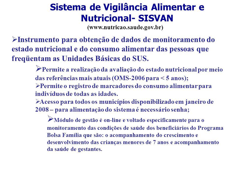 Sistema de Vigilância Alimentar e Nutricional- SISVAN (www.nutricao.saude.gov.br) Instrumento para obtenção de dados de monitoramento do estado nutricional e do consumo alimentar das pessoas que freqüentam as Unidades Básicas do SUS.