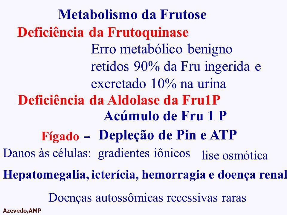 AMPA 2003 Azevedo,AMP Metabolismo da Frutose Deficiência da Aldolase da Fru1P Acúmulo de Fru 1 P Depleção de Pin e ATP Fígado Danos às células: gradie