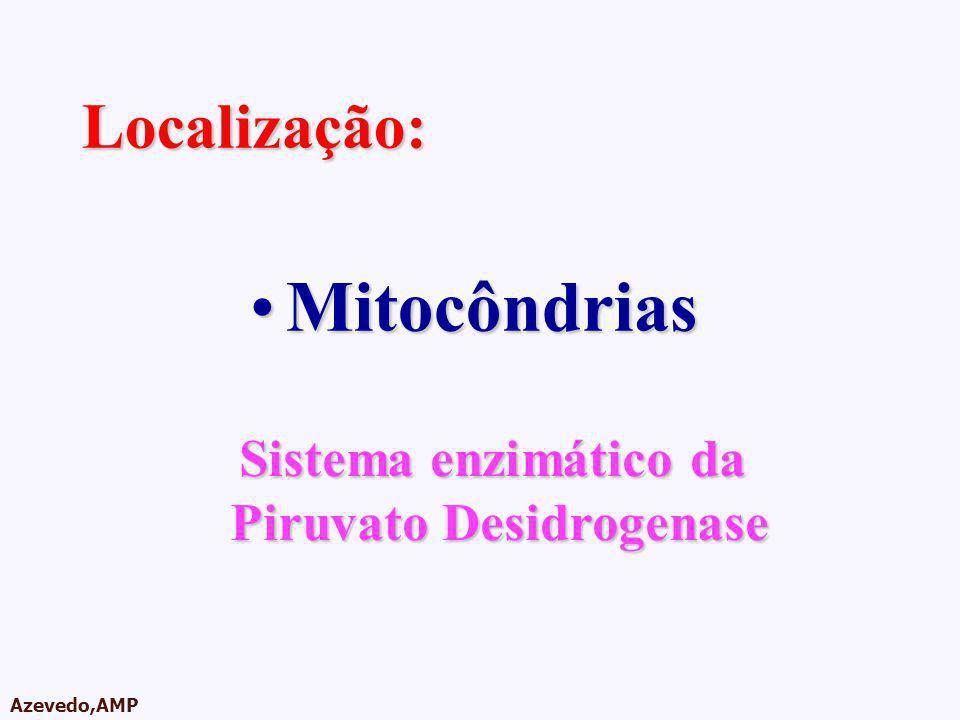 AMPA 2003 Azevedo,AMP Localização: MitocôndriasMitocôndrias Sistema enzimático da Piruvato Desidrogenase
