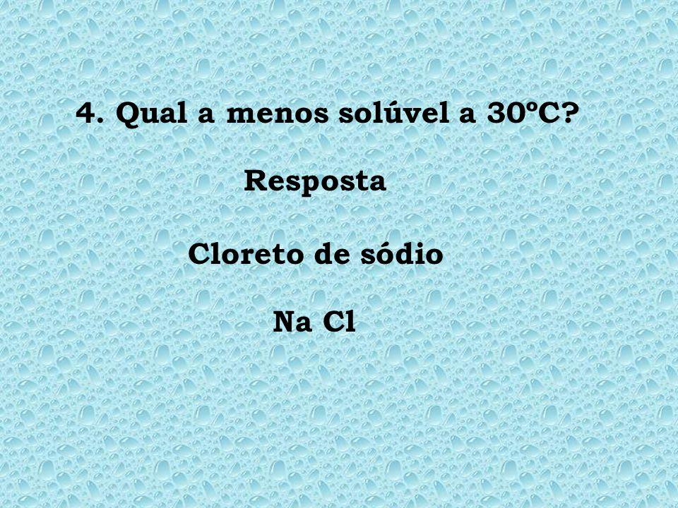 3. Qual a mais solúvel a 30º C? Resposta Nitrato de sódio NaNO 3