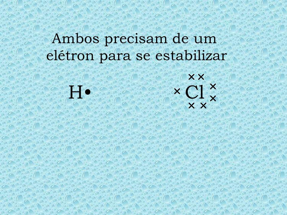 Cl Ambos precisam de um elétron para se estabilizar H