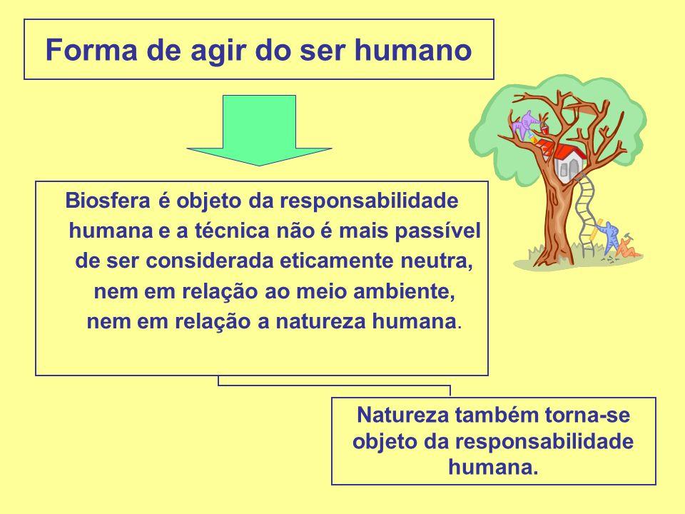 Forma de agir do ser humano Natureza também torna-se objeto da responsabilidade humana. Biosfera é objeto da responsabilidade humana e a técnica não é