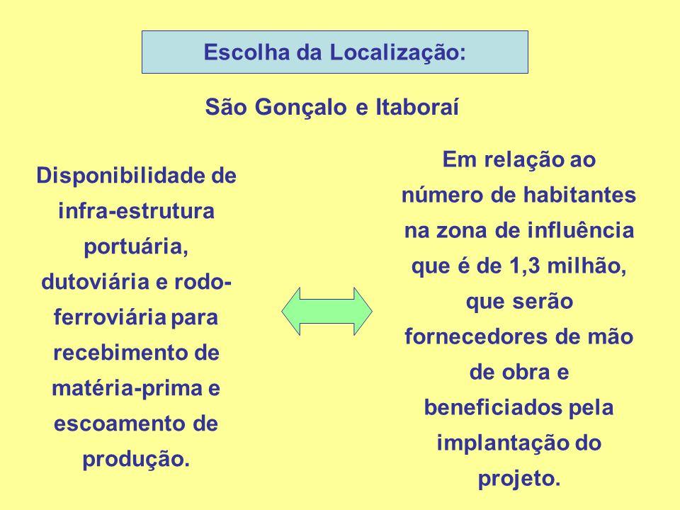 Escolha da Localização: São Gonçalo e Itaboraí Disponibilidade de infra-estrutura portuária, dutoviária e rodo- ferroviária para recebimento de matéri