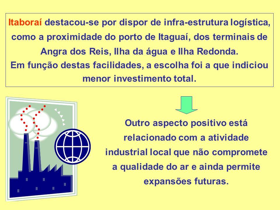 Itaboraí destacou-se por dispor de infra-estrutura logística, como a proximidade do porto de Itaguaí, dos terminais de Angra dos Reis, Ilha da água e