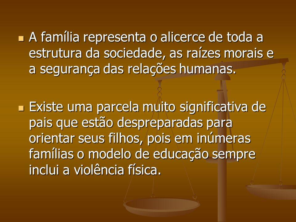 A família representa o alicerce de toda a estrutura da sociedade, as raízes morais e a segurança das relações humanas. A família representa o alicerce