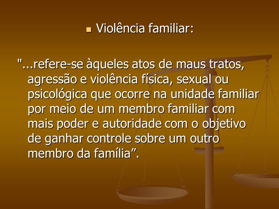Violência familiar: Violência familiar:
