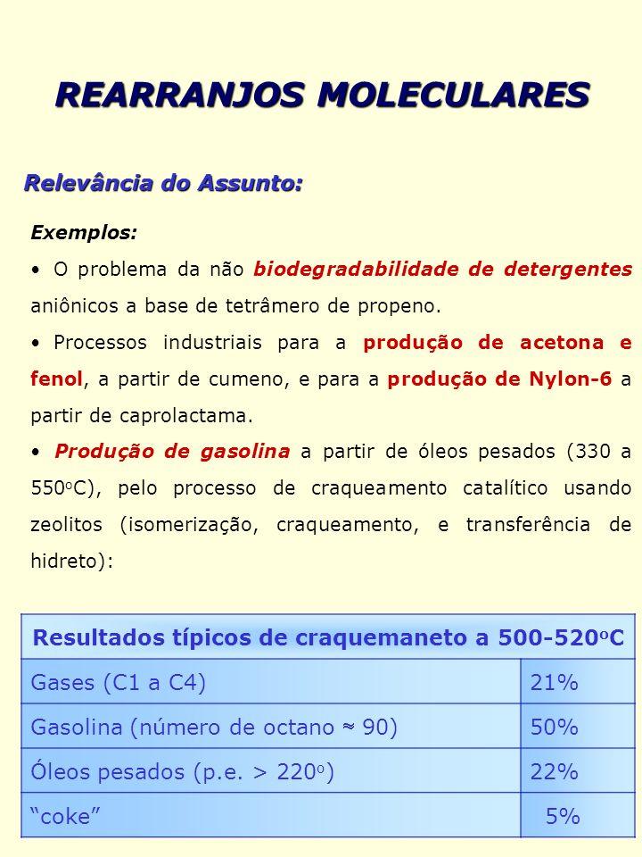 REARRANJOS MOLECULARES Relevância do Assunto: Exemplos: O problema da não biodegradabilidade de detergentes aniônicos a base de tetrâmero de propeno.
