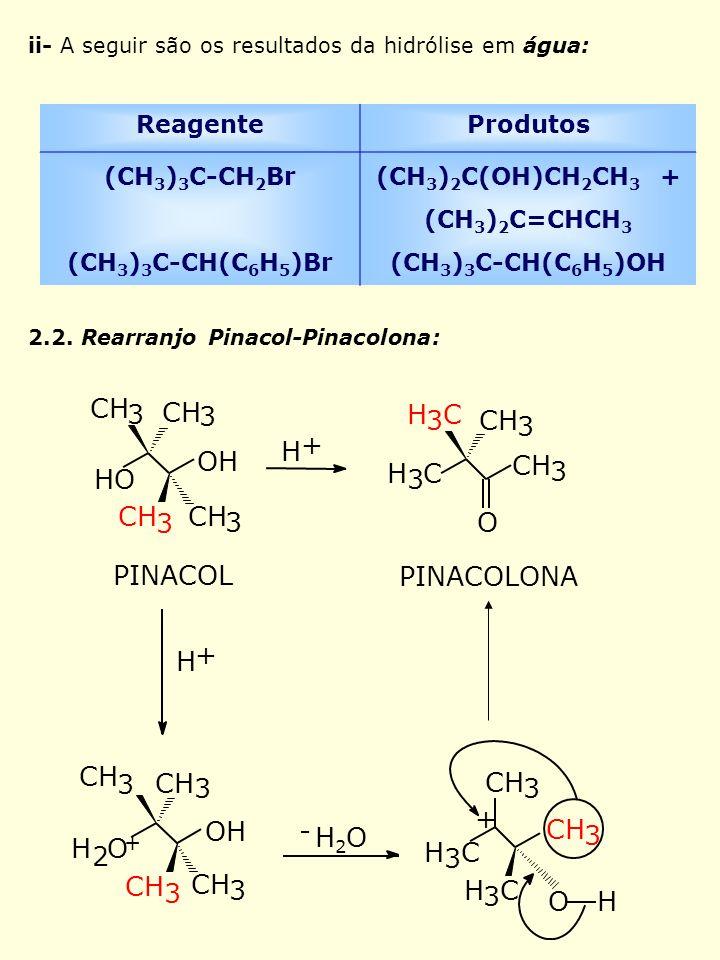 ii- A seguir são os resultados da hidrólise em água: ReagenteProdutos (CH 3 ) 3 C-CH 2 Br (CH 3 ) 3 C-CH(C 6 H 5 )Br (CH 3 ) 2 C(OH)CH 2 CH 3 + (CH 3