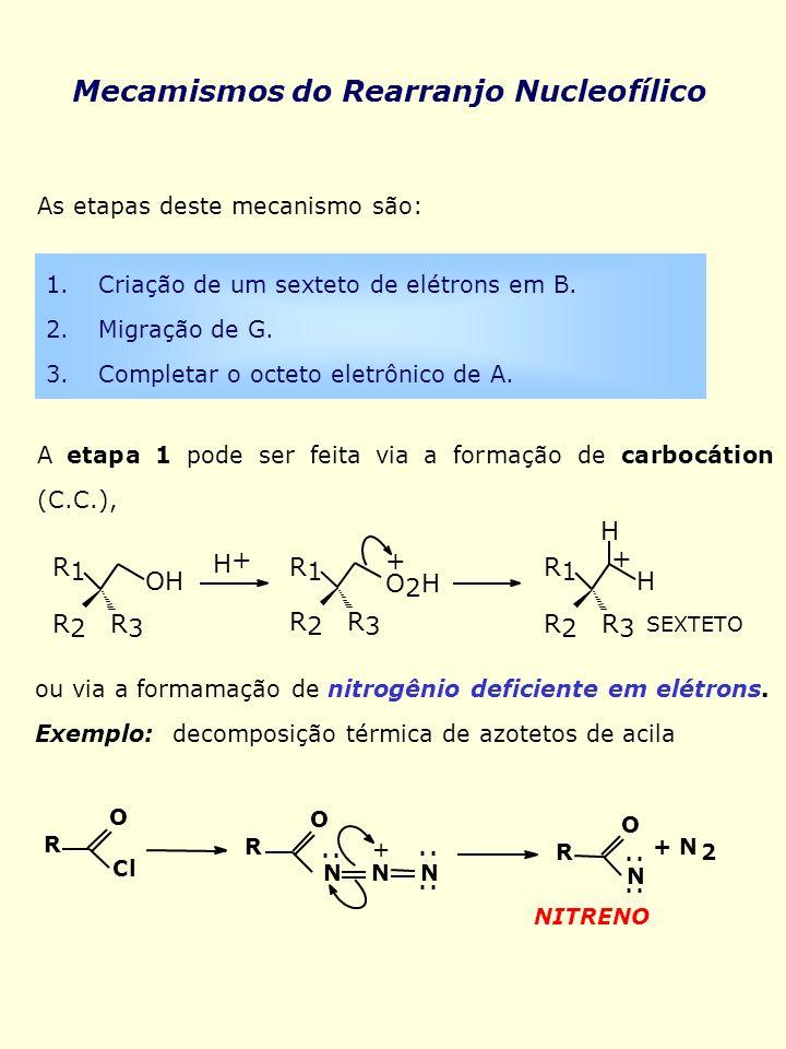 Mecamismos do Rearranjo Nucleofílico As etapas deste mecanismo são: 1.Criação de um sexteto de elétrons em B. 2.Migração de G. 3.Completar o octeto el
