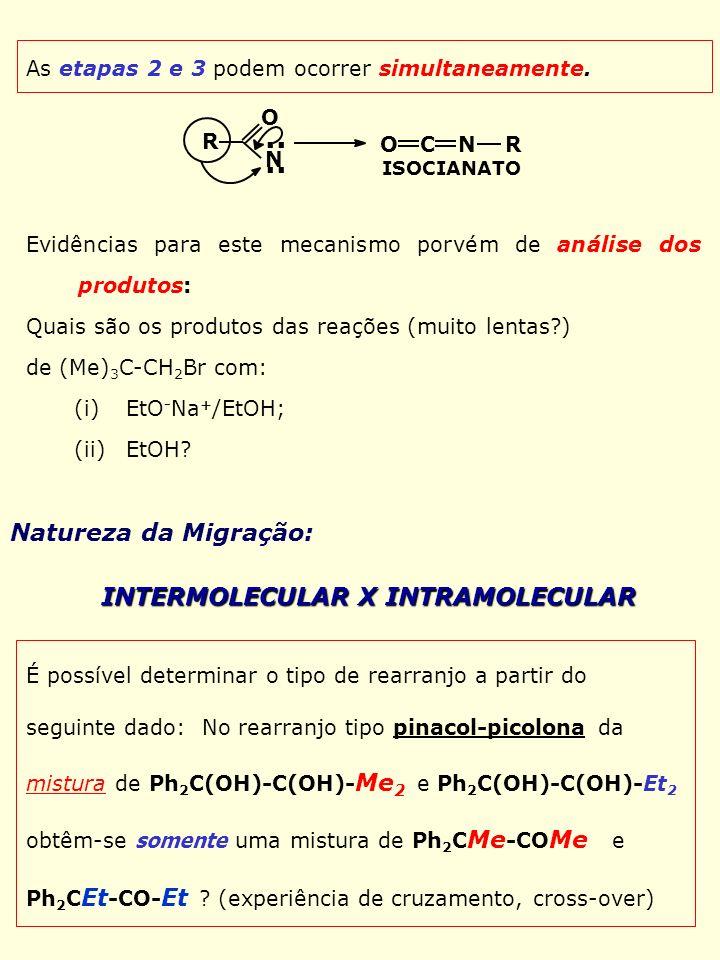 As etapas 2 e 3 podem ocorrer simultaneamente. R O N.. O C N R ISOCIANATO Evidências para este mecanismo porvém de análise dos produtos: Quais são os