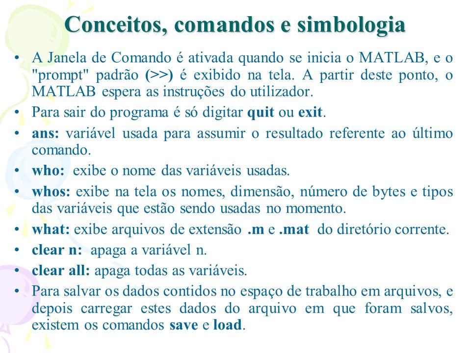 Conceitos, comandos e simbologia A Janela de Comando é ativada quando se inicia o MATLAB, e o