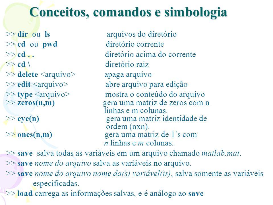Conceitos, comandos e simbologia >> dir ou ls arquivos do diretório >> cd ou pwd diretório corrente >> cd.. diretório acima do corrente >> cd \ diretó