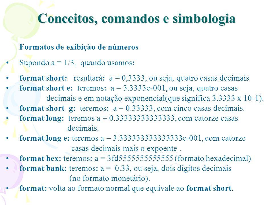 Conceitos, comandos e simbologia Formatos de exibição de números Supondo a = 1/3, quando usamos: format short: resultará: a = 0,3333, ou seja, quatro