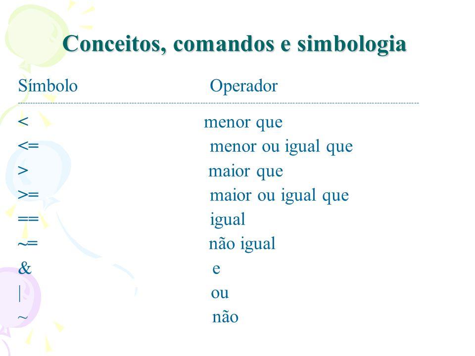 Conceitos, comandos e simbologia Símbolo Operador ----------------------------------------------------------------------------------------------------