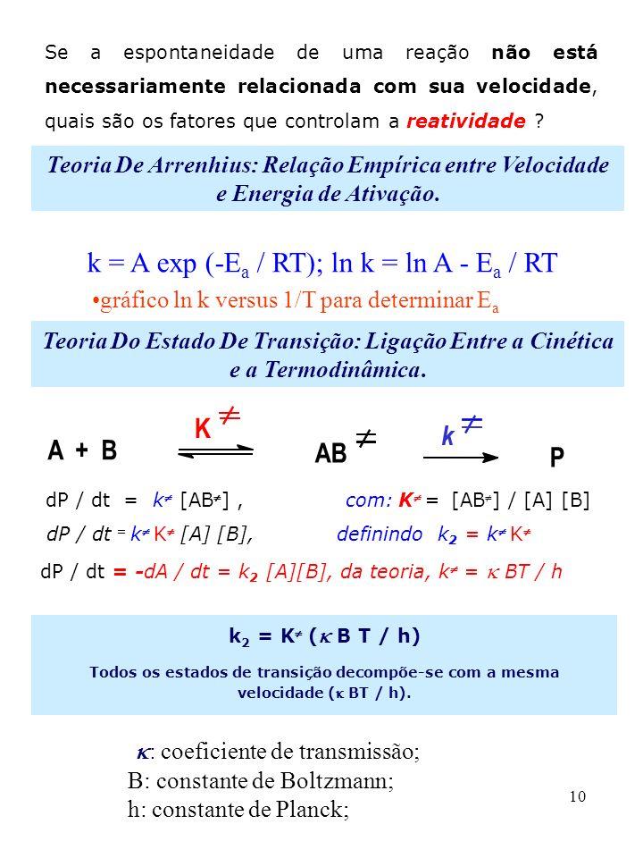 10 Se a espontaneidade de uma reação não está necessariamente relacionada com sua velocidade, quais são os fatores que controlam a reatividade ? Teori