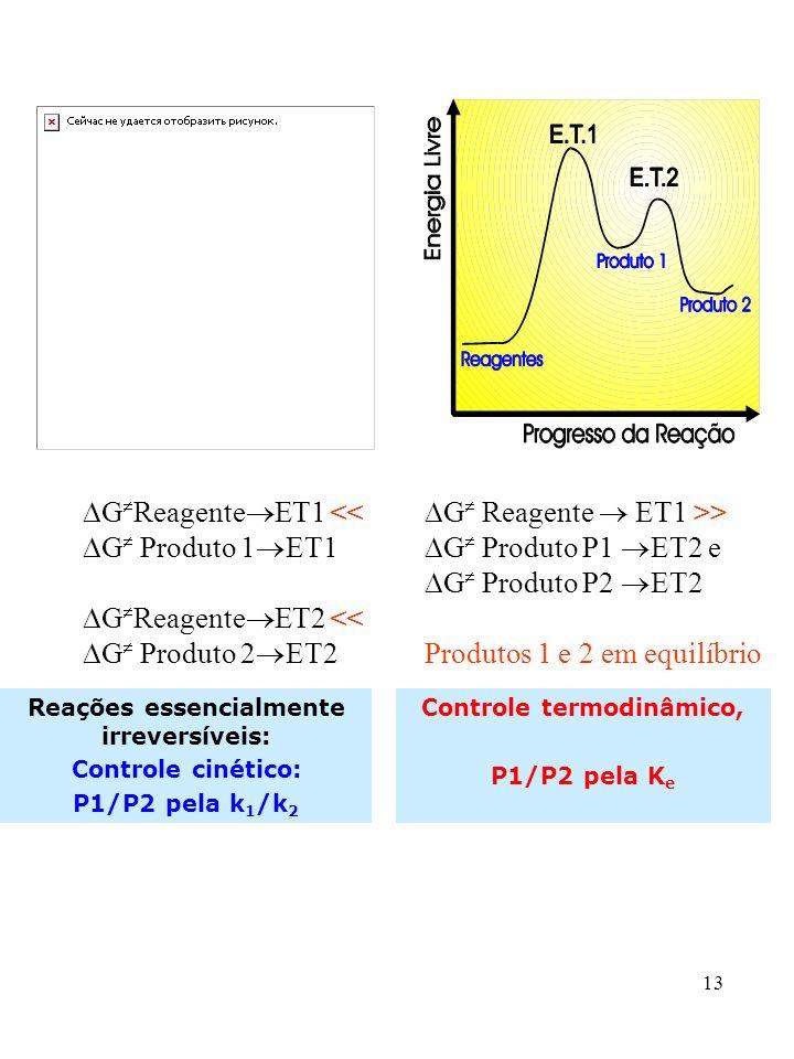 13 Reações essencialmente irreversíveis: Controle cinético: P1/P2 pela k 1 /k 2 Controle termodinâmico, P1/P2 pela K e G Reagente ET1 << G Produto 1 E