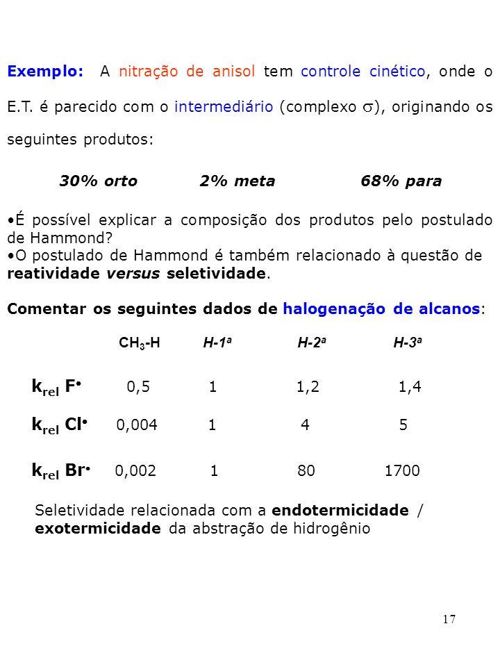 17 Exemplo: A nitração de anisol tem controle cinético, onde o E.T. é parecido com o intermediário (complexo ), originando os seguintes produtos: 30%