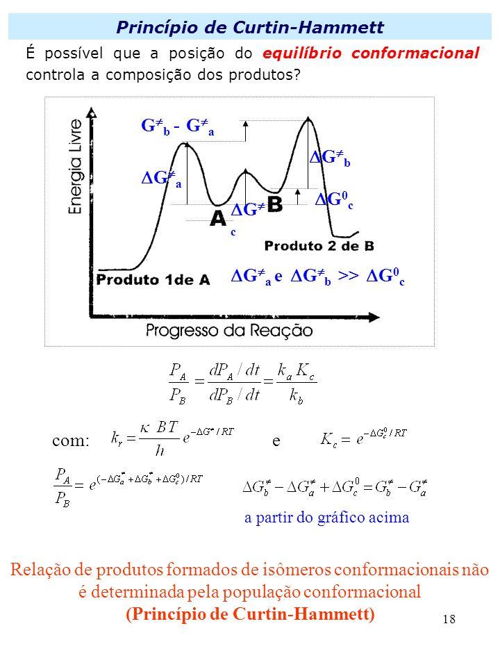 18 Princípio de Curtin-Hammett É possível que a posição do equilíbrio conformacional controla a composição dos produtos? G b - G a G a G b G c G 0 c G